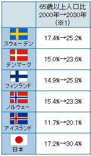 eu-japan-highage20160318