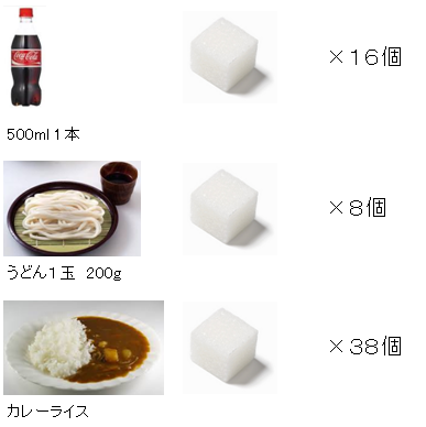 Sugar cube-conversion-20160417