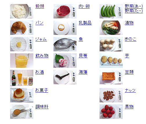 food-calorie-table-20160413