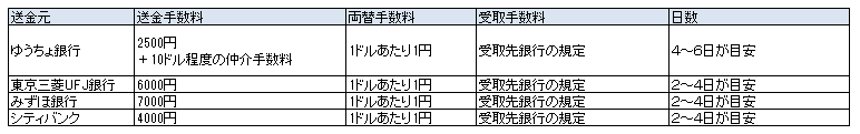20160722-2